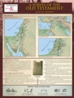 A Survey of the Old Testament Laminated Sheet - eBook