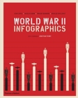 World War II: Infographics - Book