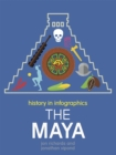 History in Infographics: Mayans - Book