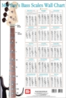 BASS SCALES WALL CHART - Book