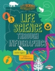 Life Science through Infographics - eBook
