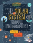 The Solar System through Infographics - eBook