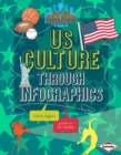 US Culture through Infographics - eBook