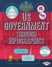 US Government through Infographics - eBook