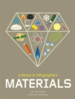 Science in Infographics: Materials - Book