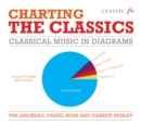 Charting the Classics : Classical Music in Diagrams - eBook