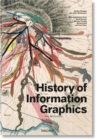 History of Information Graphics - Book