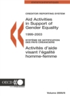Creditor Reporting System on Aid Activities Aid Activities in Support of Gender Equality 1999-2003- Volume 2005 Issue 6 - eBook
