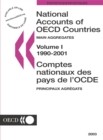 National Accounts of OECD Countries 2003, Volume I, Main Aggregates - eBook
