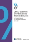 OECD Statistics on International Trade in Services, Volume 2015 Issue 1 Detailed Tables by Service Category - eBook