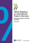 OECD Statistics on International Trade in Services, Volume 2019 Issue 1 Detailed Tables by Service Category - eBook