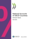 National Accounts of OECD Countries, Volume 2019 Issue 2 Detailed Tables - eBook