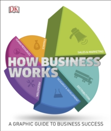 How Business Works : The Facts Simply Explained, EPUB eBook