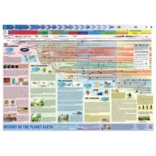 History of Planet Earth, Poster Book