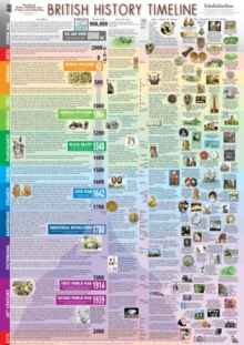Super Jumbo - British History Timeline, Poster Book