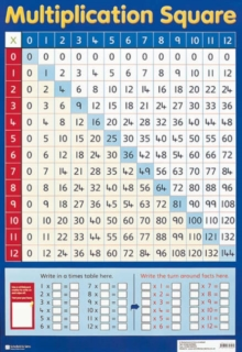 Multiplication Square, Poster Book