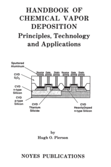 Handbook of Chemical Vapor Deposition : Principles, Technology and Applications, PDF eBook