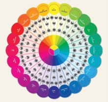 Essential Color Wheel Companion : Choose Perfect Colors with Confidence, General merchandise Book