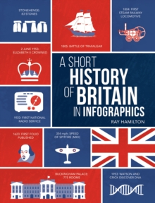 A Short History of Britain in Infographics, Hardback Book