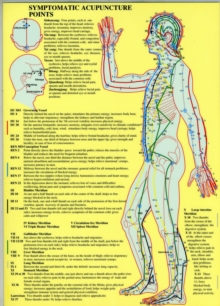Symptomatic Acupuncture Points, Poster Book