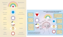 Lesser-Known Chakras - A4, Poster Book